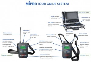 Mipro_tour_guide_system-Quick_guide